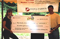 Check presentation, September 2003. © private