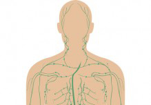 Lymphatic Massage: A Healing Therapy